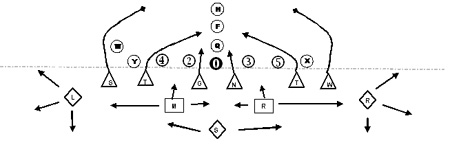 youth football defenses coaching youth football tips talk and plays rh coachparker org 6 2 Defense PDF 6 2 Defense vs Double Wing