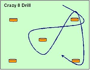 Crazy 8 Drill