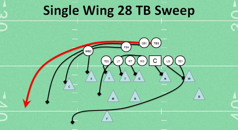 8 man single wing football