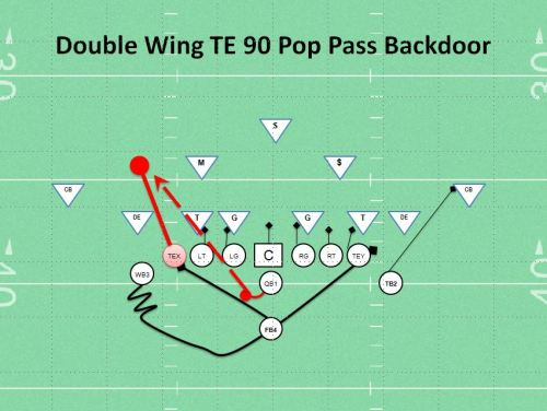 Double Wing TE Pop Pass
