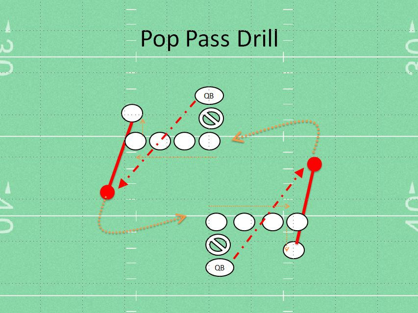 Youth Football Pop Pass Drill
