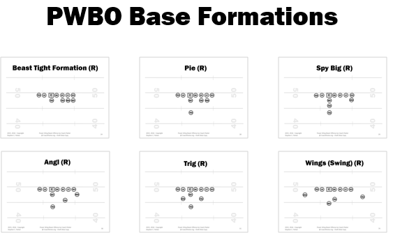 Power Wing Beast Offense Playbook