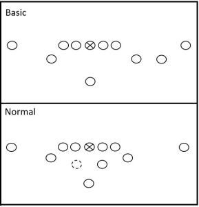 Spread Formations from TCU Spread