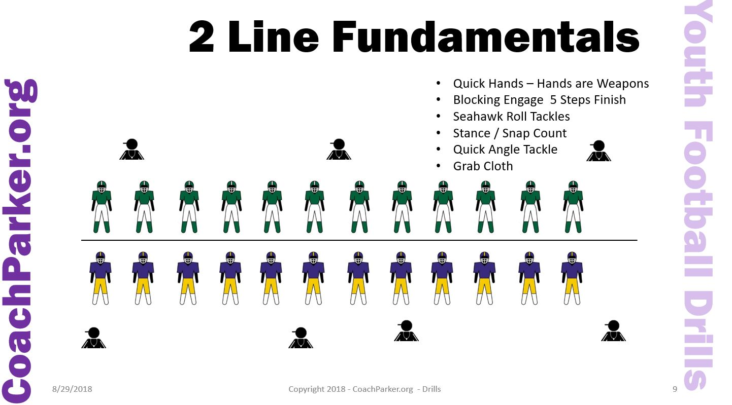 two line football fundamental drills