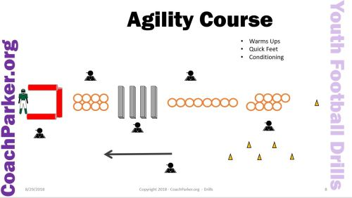 youth football agility course