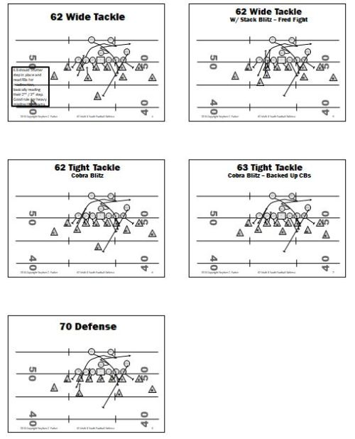 top pee wee defenses
