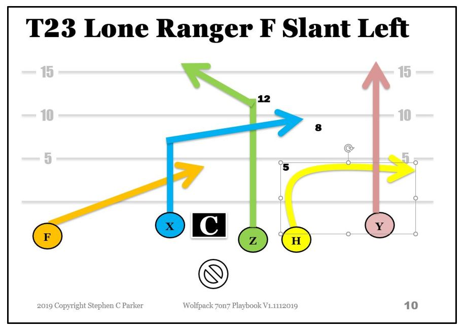 Lone Ranger Slant 7on7 Pass Play