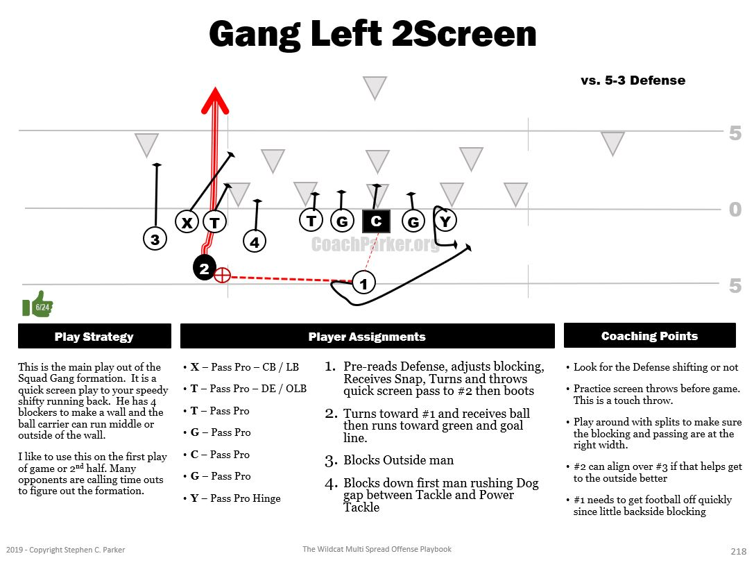 Squad Gang Screen Left Spread Offense Play